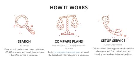 BroadbandNow How it Works