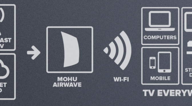 What is Mohu AirWave? Review, Cost, Performance, and More