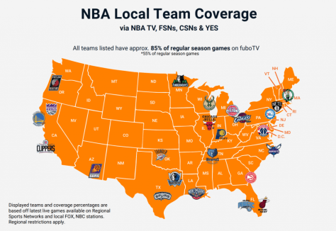 NBA Local Team Coverage on FuboTV