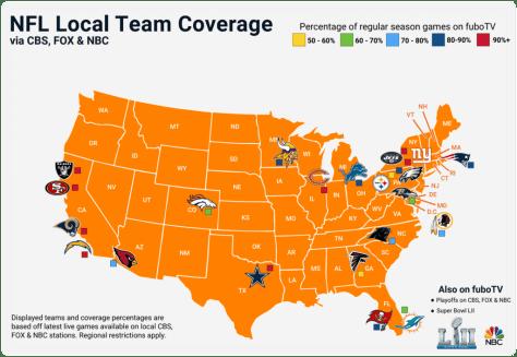 NFL Local Coverage - FuboTV