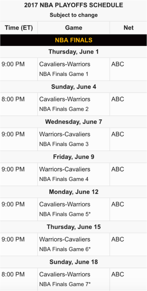 Watch NBA Finals without Cable