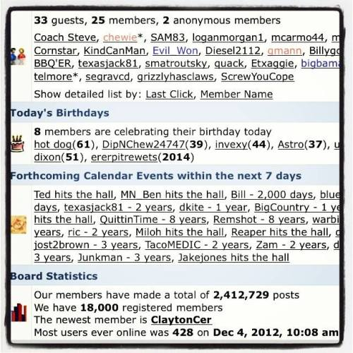18000 Members On The Forums
