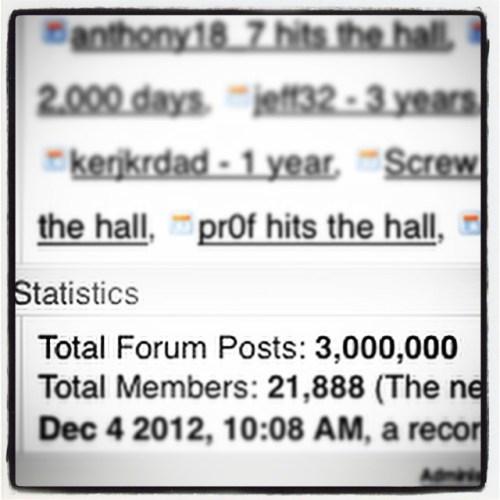 3,000,000 Forum Posts