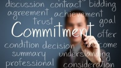 Commitment Chalkboard