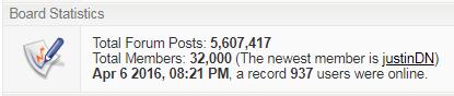 32000 Members