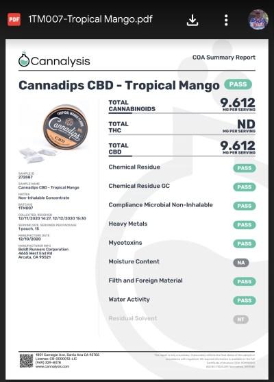 Cannadips QR Code 2