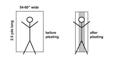 Earasaid Pleating Method 2