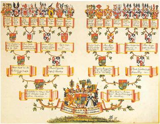 Jak narysować drzewo genealogiczne rodziny