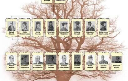 Drzewo genealogiczne Portrety przodków OW