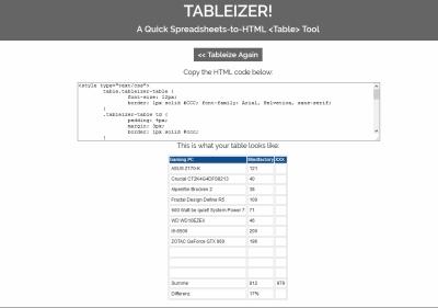 WordPress – Excel zu HTML Konverter