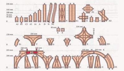 Brio Track Dimensions Chart