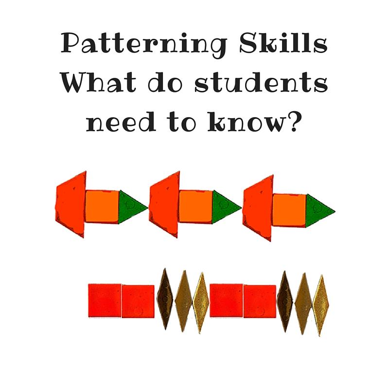 Teaching Patterns In Kindergarten Kindergarten Lessons