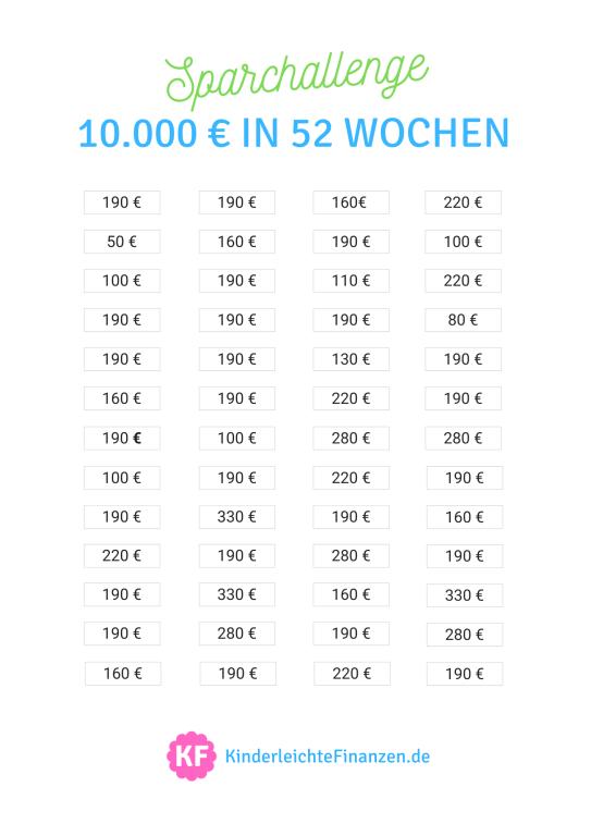 Sparchallenge 10.000 Euro