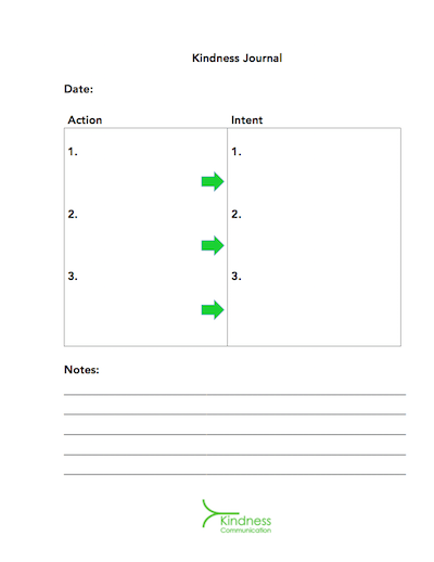 Download this Kindness Communication journal template, or create your own