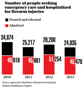 SMALLseeking-emergency-care