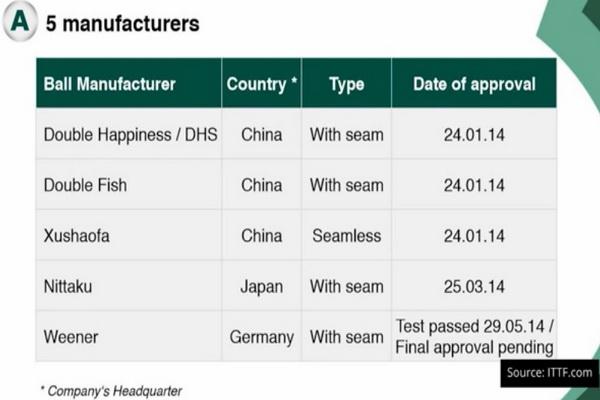 Plastic_Balls_Manufacturers