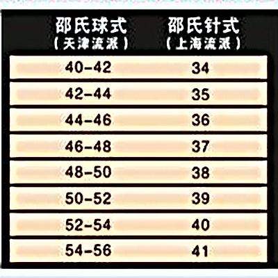 Sponge_Hardness_Chart