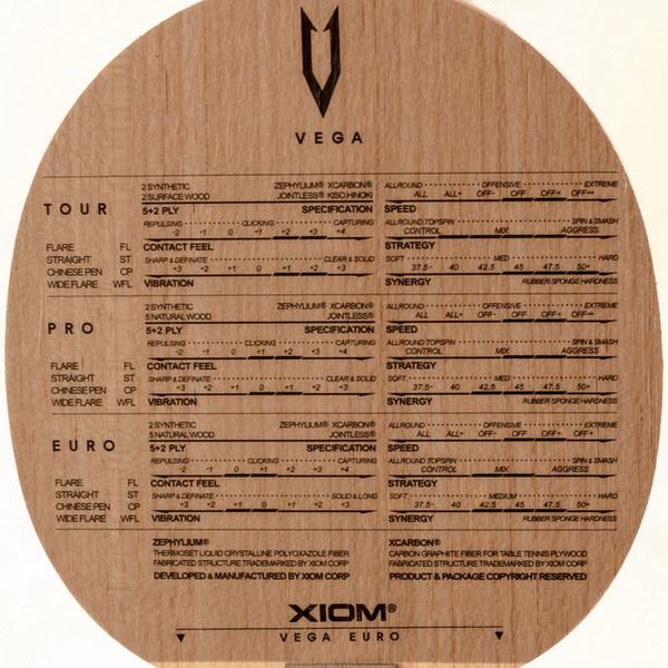 XIOM_Vega_Blade