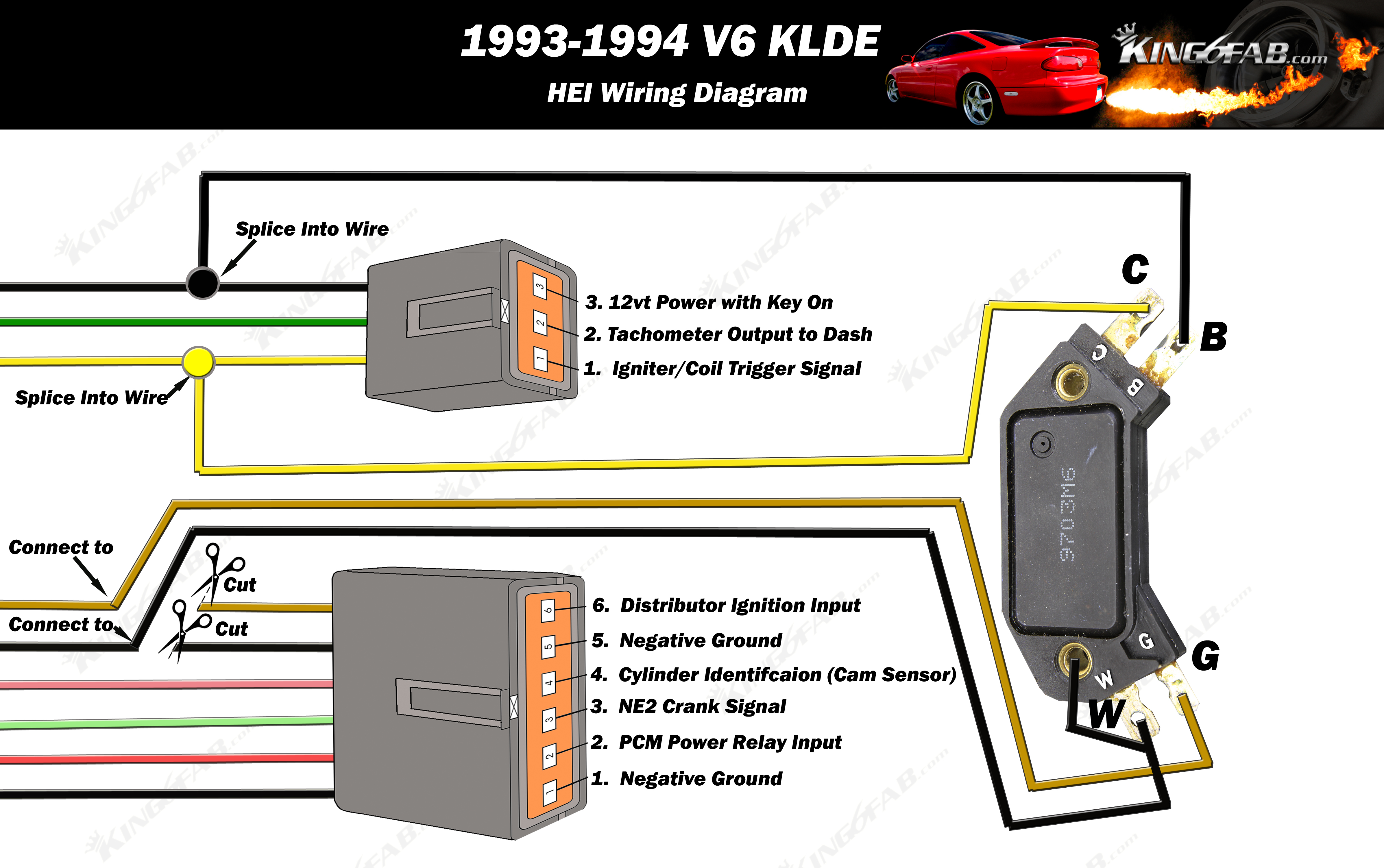 Rotator.php Solenoid Wiring Diagram For 93 Ford Probe