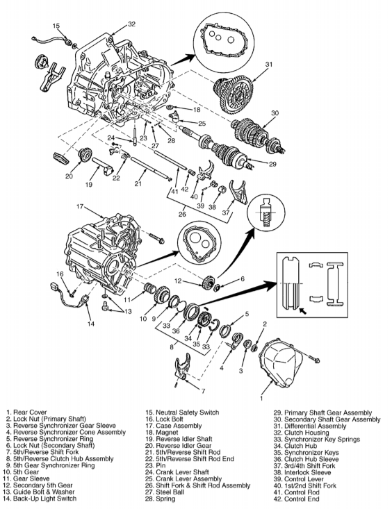 Transmission Tech Manual: Mazda Mx3 Transmission Wiring Diagram At Daniellemon.com