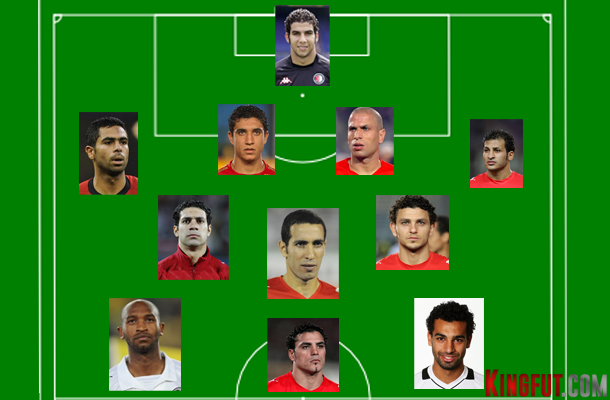 Egypt Starting XI - KingFut Poll