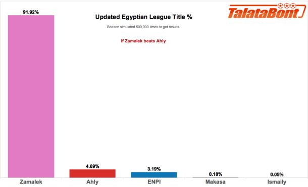 TItle it ZAM>AHL