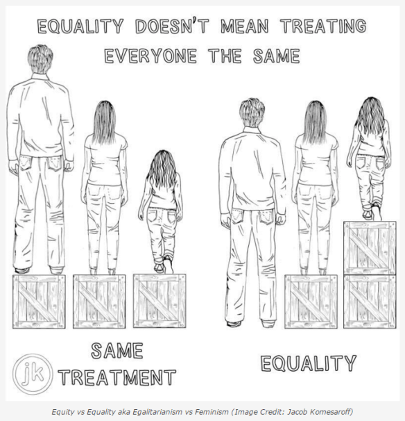 Graphic: Equality doesn't mean treating everybody the same