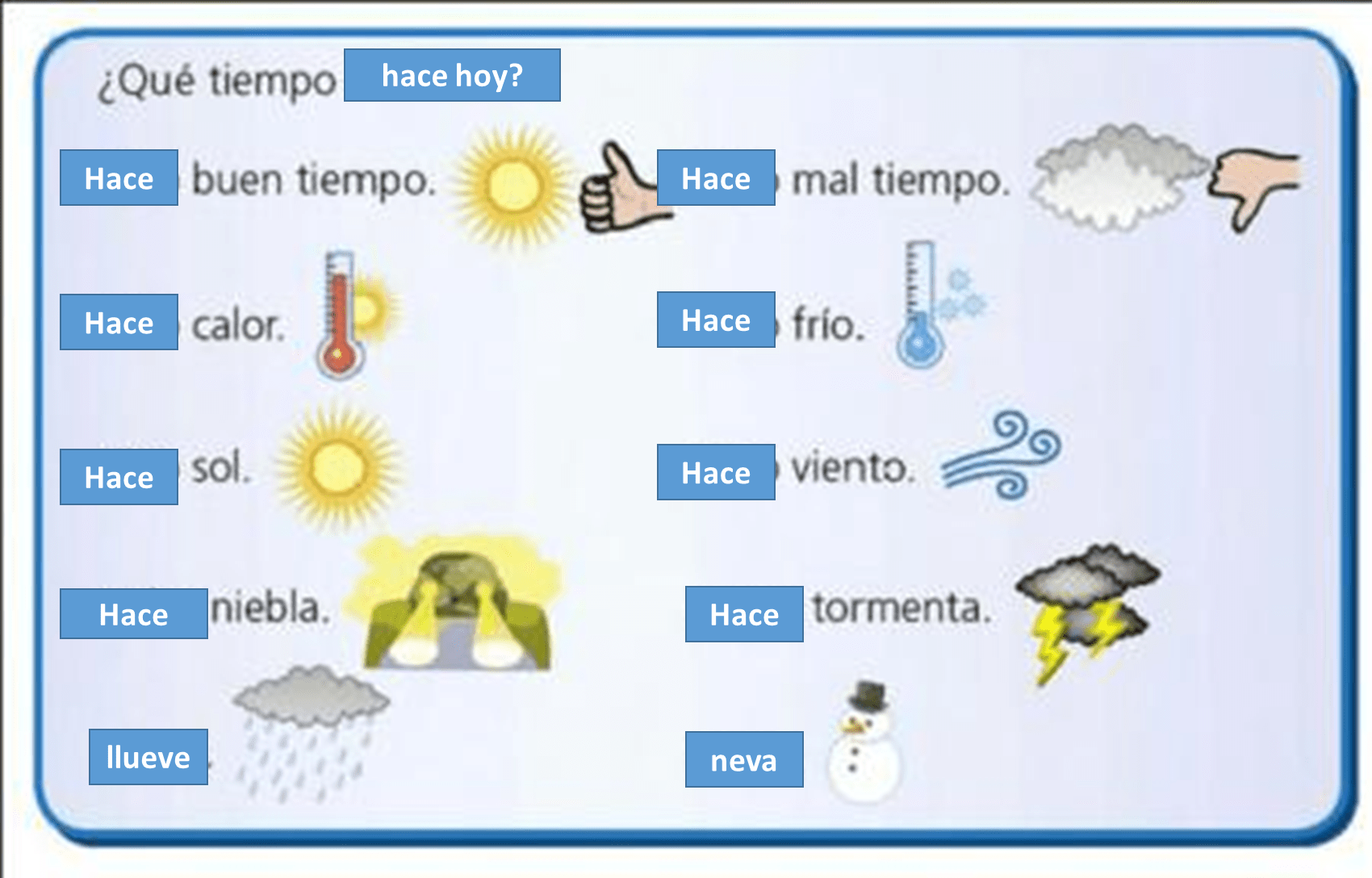 Spanish Words Kingskerswell C Of E Primary School