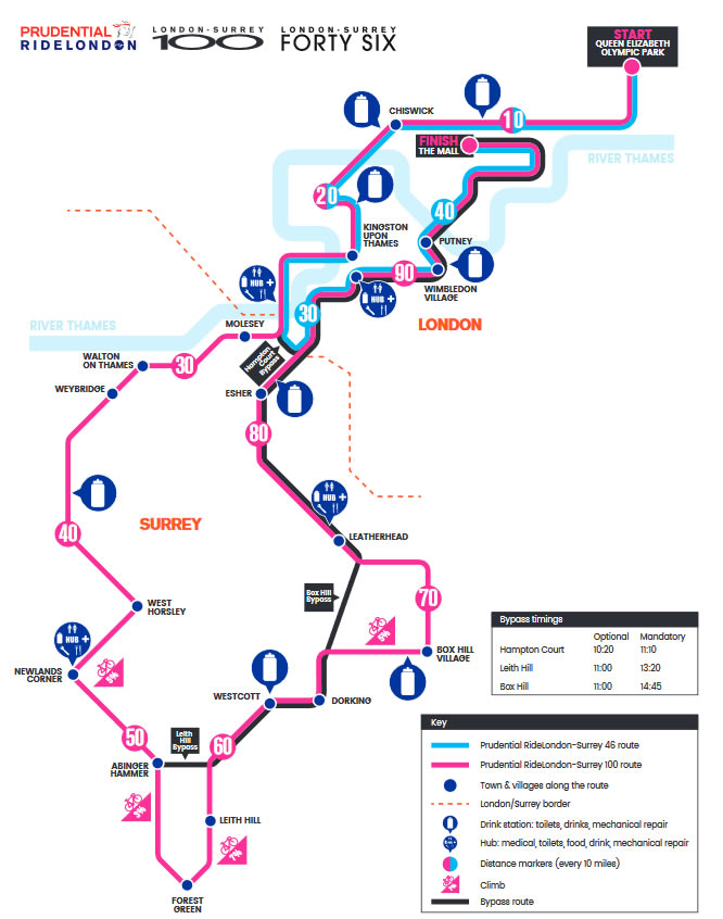 Prudential cycle route