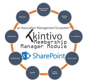 Kintivo Membership Manager Module - SharePoint