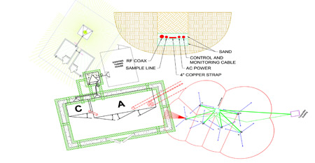 power station site plan development