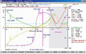 PowerAIM 150 software display