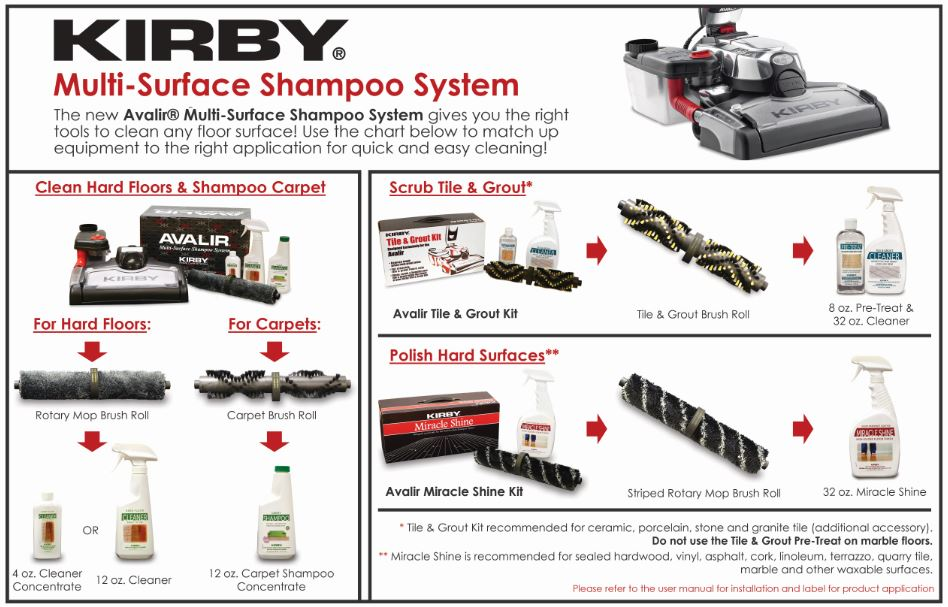 Kirby Miracle Shine Kit - Polish hard floors for a long lasting high on kirby g3 controls, kirby g3 transmission, kirby g3 parts, g4 wiring diagram,