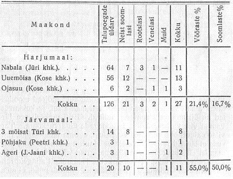 soome-asustusest-eestis-xvii-sajandi-keskel2.JPG