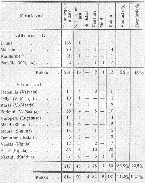 soome-asustusest-eestis-xvii-sajandi-keskel3.JPG