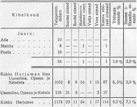 soome-asustusest-eestis-xvii-sajandi-keskel6.JPG