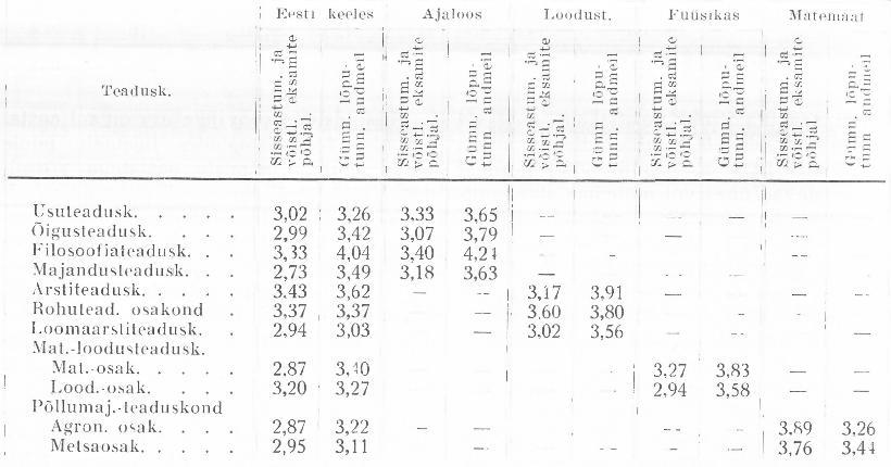 statistika4.JPG