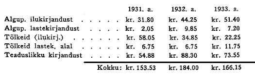 vaartkirjanduse-statistika.JPG