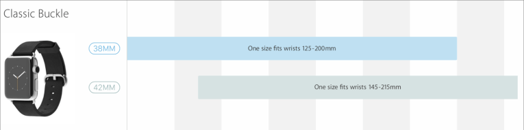 Apple watch sizes