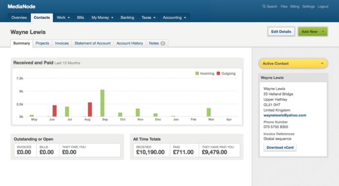 financial-breakdown-clients-accounting-software-freeagent-1200px.png