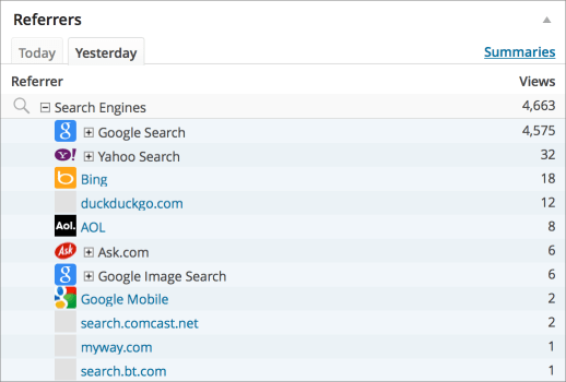 Search engine stats