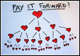 Paying it forward - Cognitive Hypnotherapy Discount