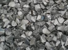 Silico Manganese Manufacturing Process