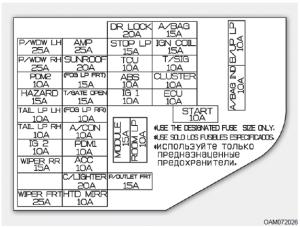 2012 Kia Soul Wiring Diagram | Online Wiring Diagram