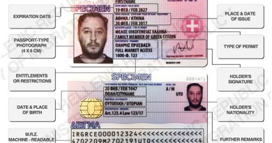 NEW Biometric Residence Permits for UK citizens living in Greece