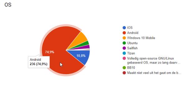 https://i2.wp.com/www.kiswum.com/wp-content/uploads/2018/01/Tussenstand-1.png?resize=585%2C289&ssl=1