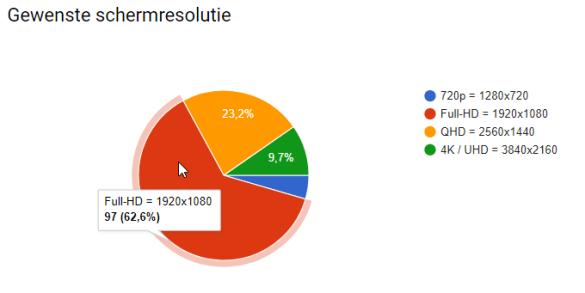 https://i2.wp.com/www.kiswum.com/wp-content/uploads/2018/01/Tussenstand-3.png?resize=585%2C293&ssl=1