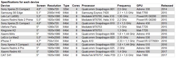 https://i2.wp.com/www.kiswum.com/wp-content/uploads/CAT_S41/Device.png?resize=600%2C199&ssl=1