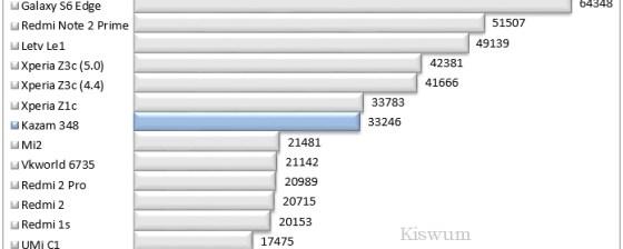 https://i2.wp.com/www.kiswum.com/wp-content/uploads/Kazam_348/Screenshot_2015-11-15_21-10-33.jpg?resize=560%2C224&ssl=1