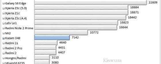 https://i2.wp.com/www.kiswum.com/wp-content/uploads/Kazam_348/Screenshot_2015-11-15_21-11-00.jpg?resize=560%2C224&ssl=1